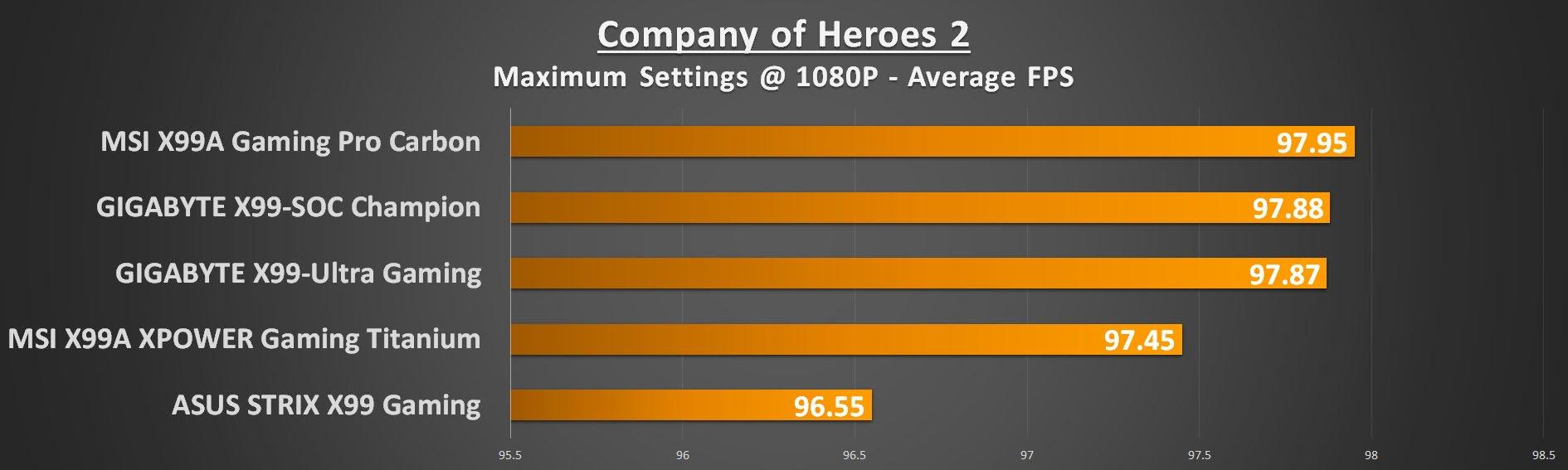 gigabyte-x99-ultra-gaming-coh2-1080