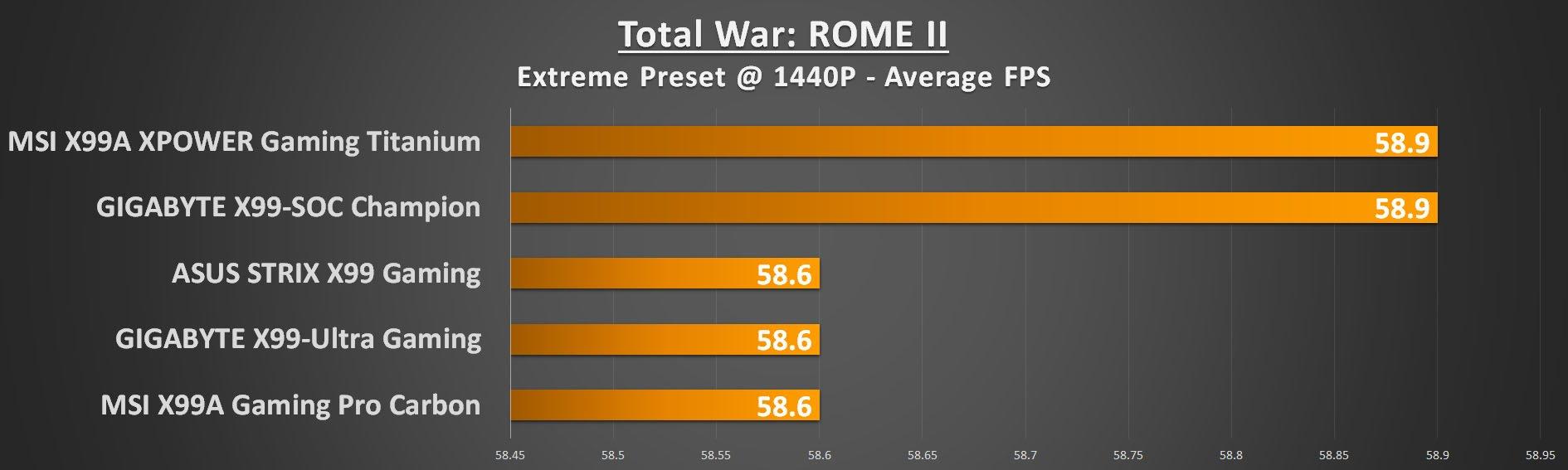 gigabyte-x99-ultra-gaming-rome-1440