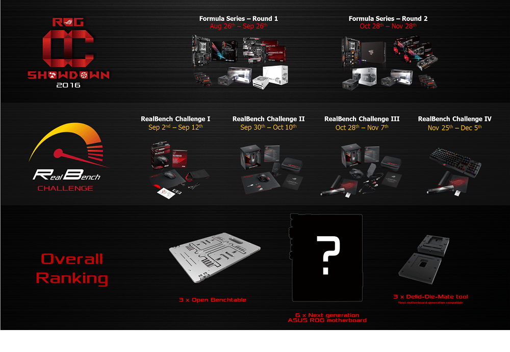 ASUS OC Showdown Overall_prizes_v2