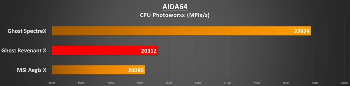 aida64-cpu-photoworxx