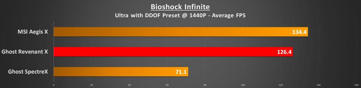 bioshock-1440p