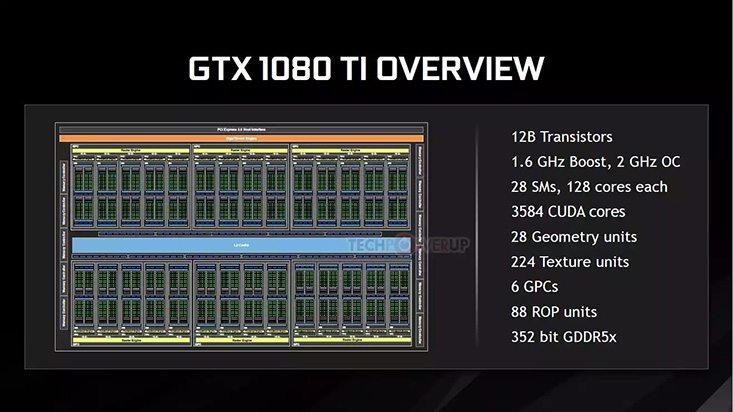 GTX 1080ti PIC1