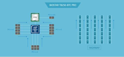 BIOSTAR TB250
