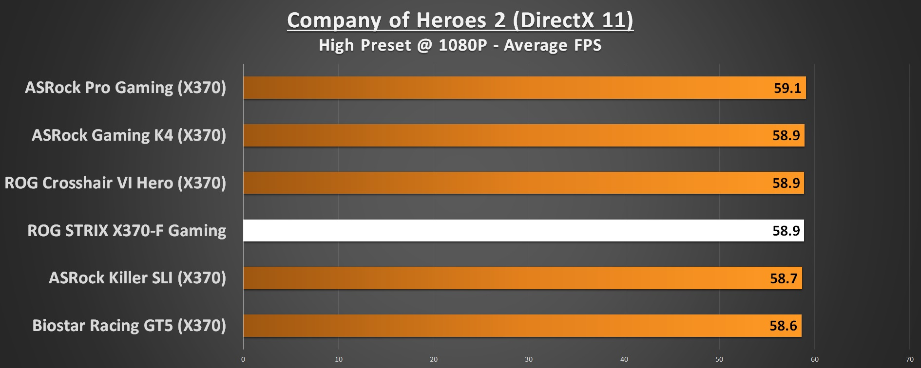 Company of Heroes 2 1080p