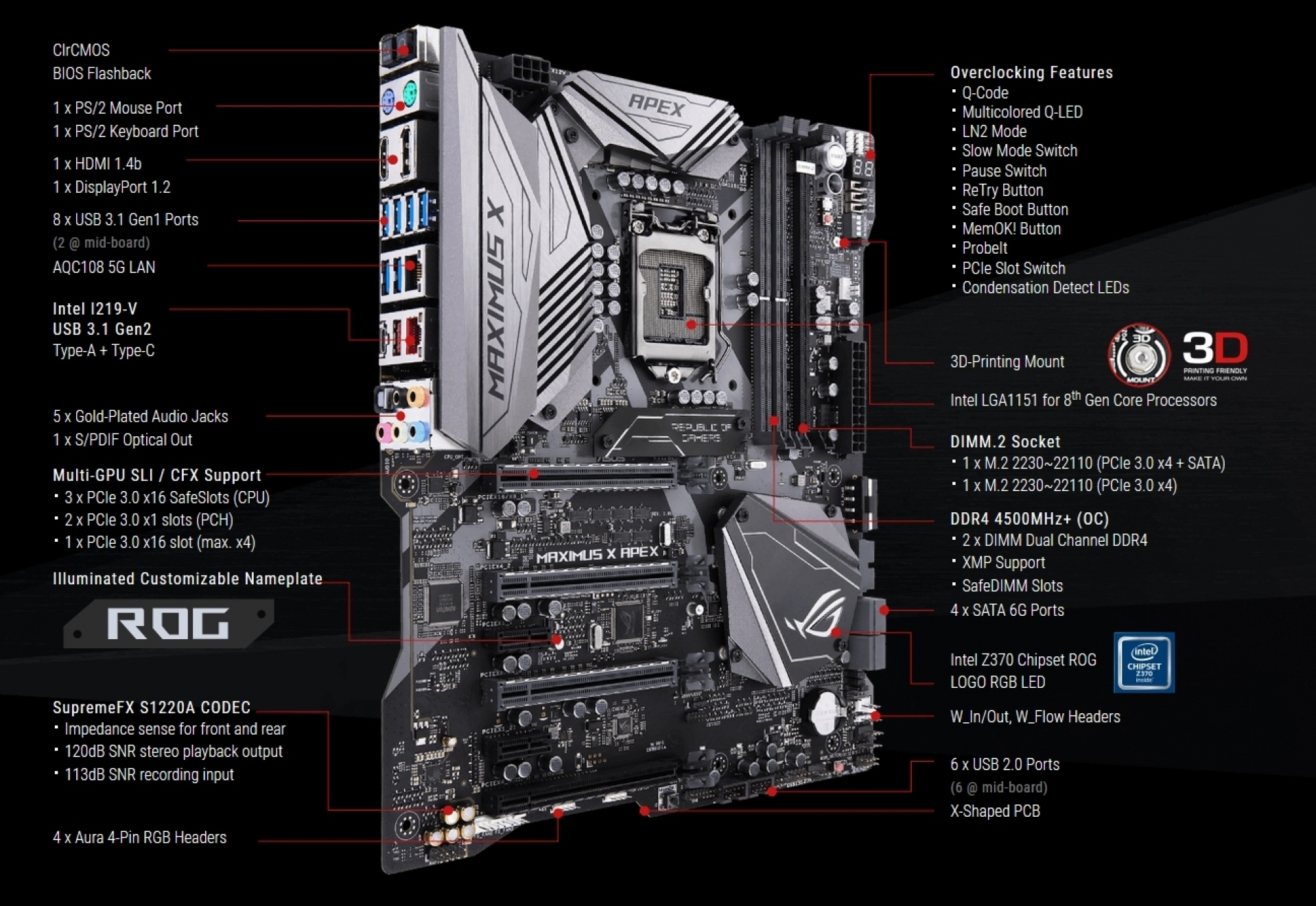 ASUS ROG Maximus X Apex Z370 Motherboard Specifications