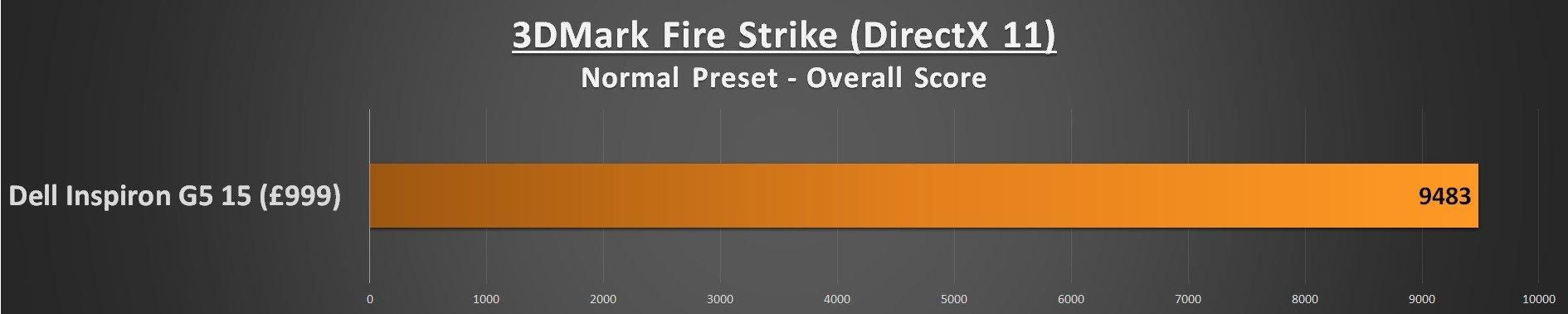 Dell Inspiron G5 15 Performance - 3DMark Fire Strike