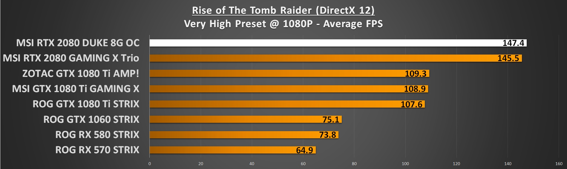 Rise of the Tomb Raider 1080p