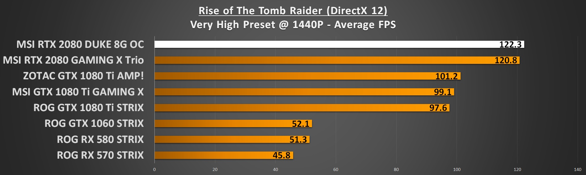 Rise of the Tomb Raider 1440p