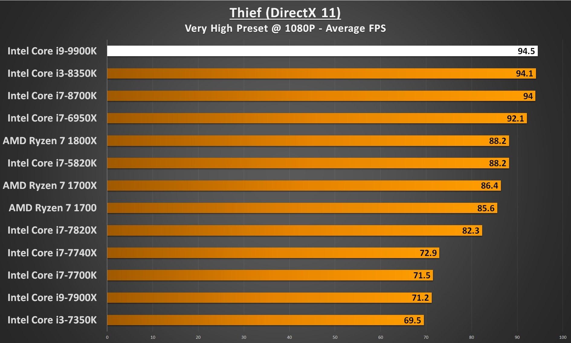 Thief 1080p