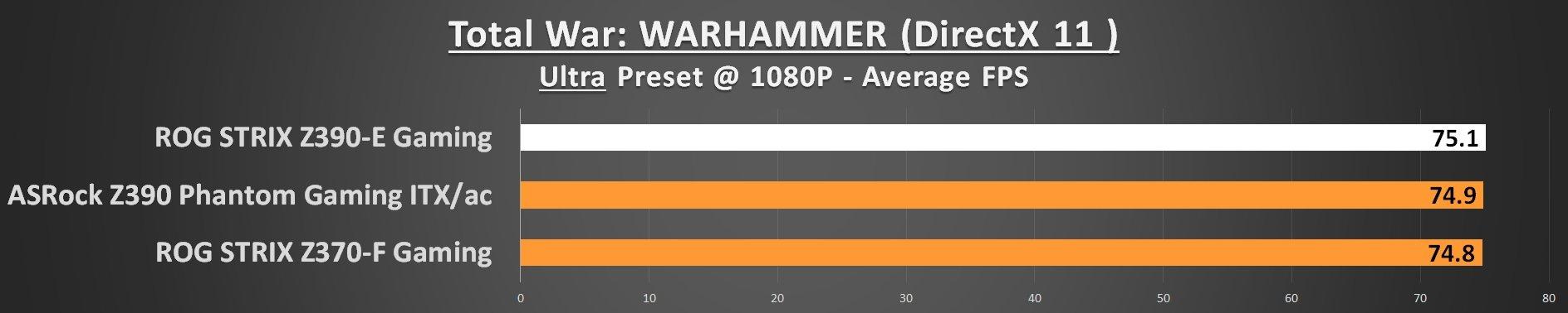 Total War Warhammer 1080p
