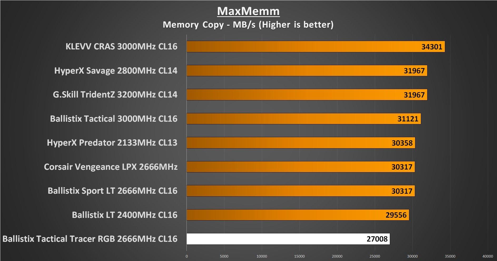 MaxMemm Copy